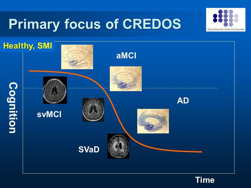 Primary focus of CREDOS svMCI aMCI AD SVaD Time Cognition Healthy, Healthy, SMI