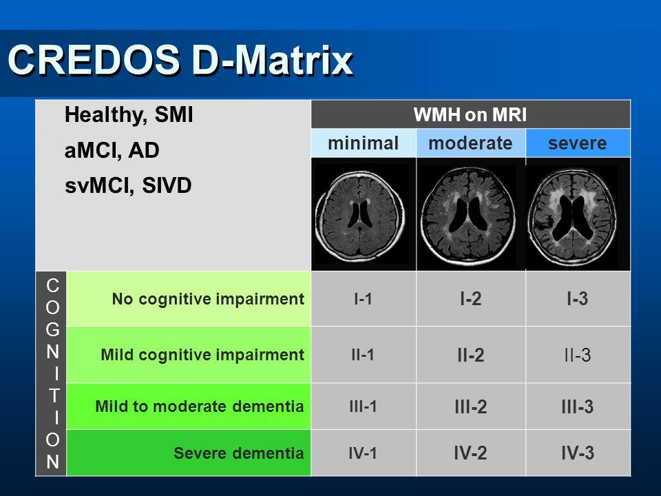CREDOS D-Matrix WMH on MRI minimalmoderatesevere COGNITIONCOGNITION No cognitive impairmentI-1 I-2I-3 Mild cognitive impairmentII-1 II-2II-3 Mild to moderate dementiaIII-1 III-2III-3 Severe dementiaIV-1 IV-2IV-3 Healthy, SMI aMCI, AD svMCI, SIVD