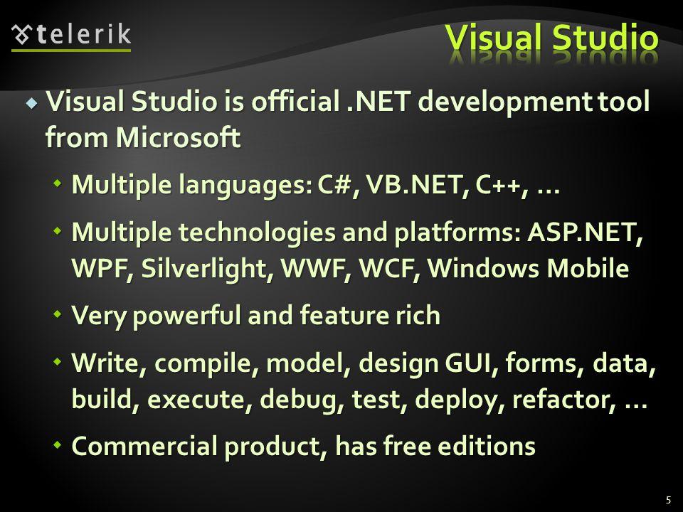 JustCode, ReSharper, IntelliJ IDEA, Visual Studio, Eclipse, Netbeans, JDeveloper