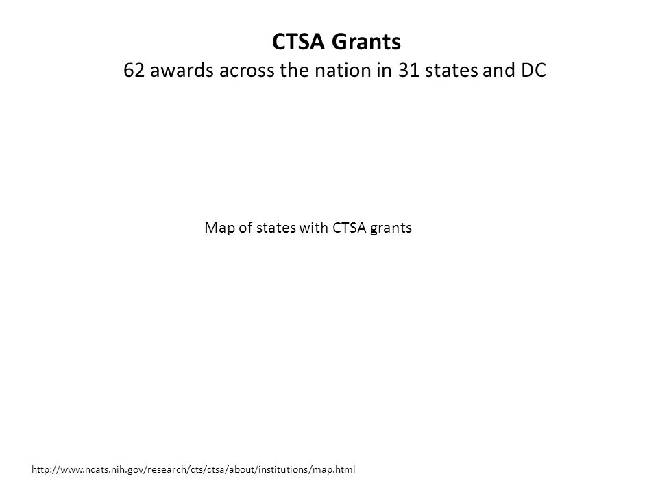 http://www.ncats.nih.gov/research/cts/ctsa/about/institutions/map.html CTSA Grants 62 awards across the nation in 31 states and DC Map of states with CTSA grants