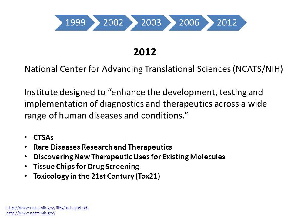 19992002200320062012 http://www.ncats.nih.gov/files/factsheet.pdf http://www.ncats.nih.gov/ National Center for Advancing Translational Sciences (NCAT