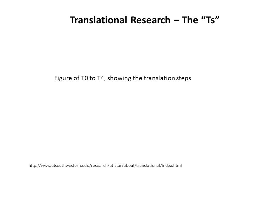 http://www.utsouthwestern.edu/research/ut-star/about/translational/index.html Translational Research – The Ts Figure of T0 to T4, showing the translation steps