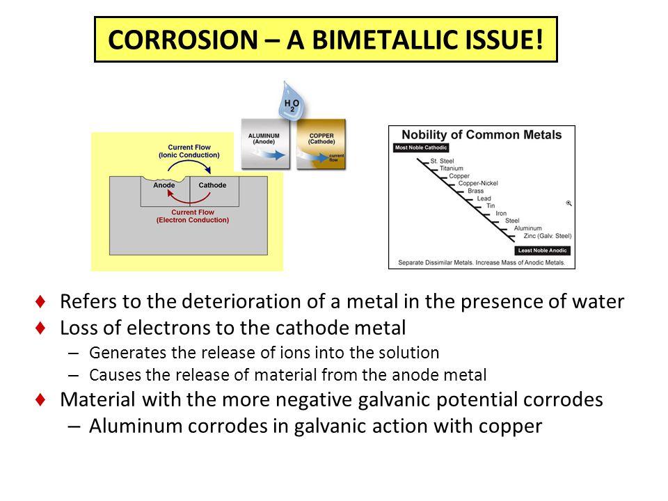 CORROSION – A BIMETALLIC ISSUE.