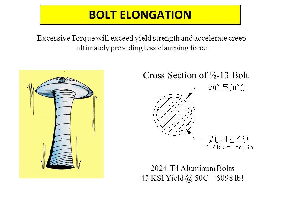Cross Section of ½-13 Bolt 2024-T4 Aluminum Bolts 43 KSI Yield @ 50C = 6098 lb.