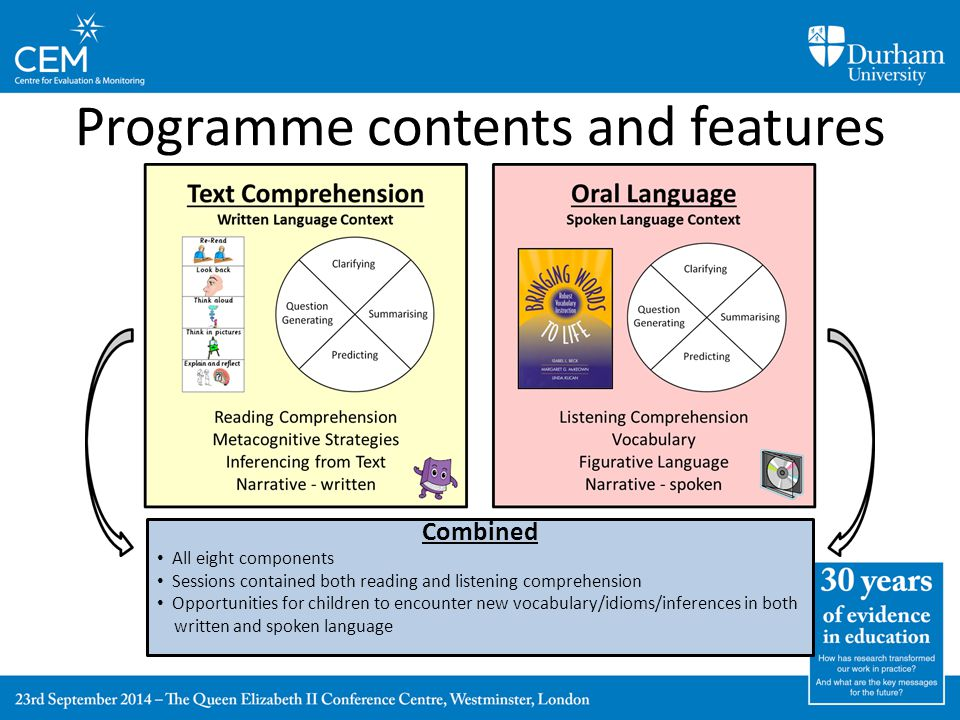 Programme contents and features Combined All eight components Sessions contained both reading and listening comprehension Opportunities for children to encounter new vocabulary/idioms/inferences in both written and spoken language