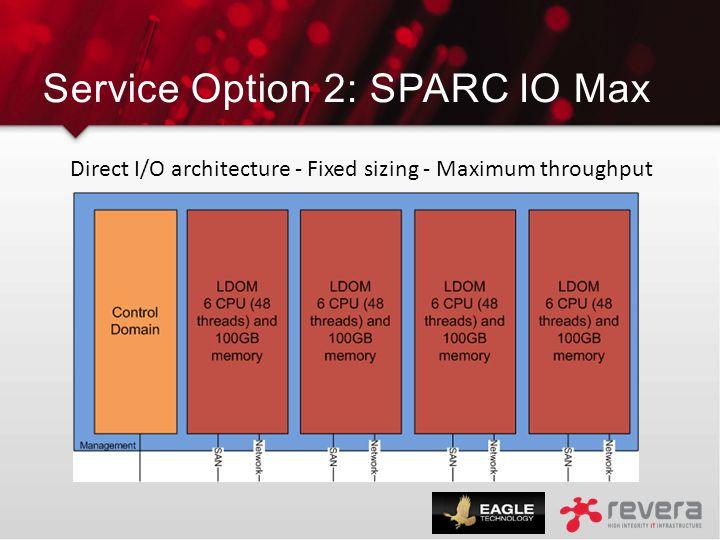 Service Option 2: SPARC IO Max Direct I/O architecture - Fixed sizing - Maximum throughput