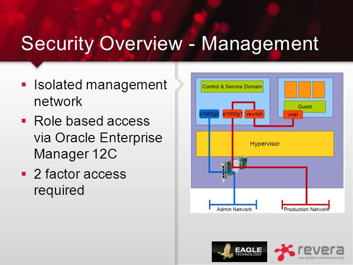 Security Overview - Management  Isolated management network  Role based access via Oracle Enterprise Manager 12C  2 factor access required