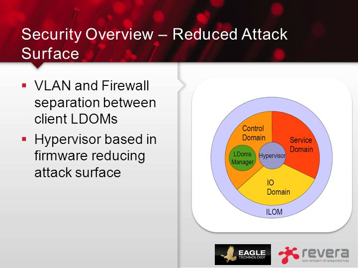 Security Overview – Reduced Attack Surface  VLAN and Firewall separation between client LDOMs  Hypervisor based in firmware reducing attack surface