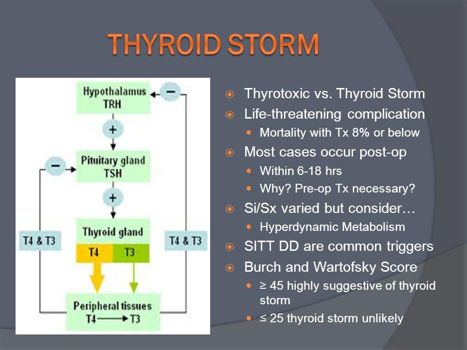  Thyrotoxic vs.