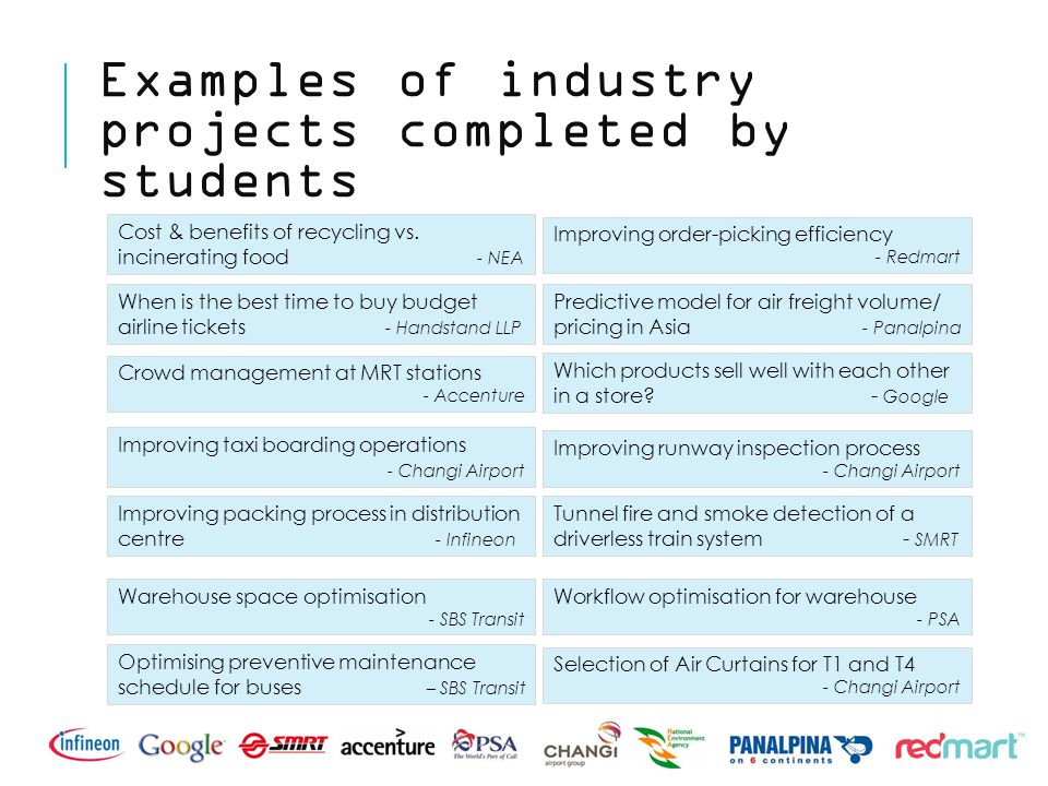 Examples of industry projects completed by students Cost & benefits of recycling vs.