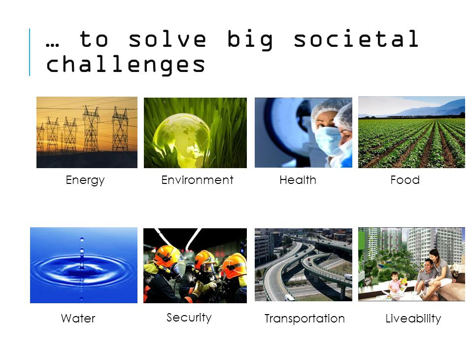 … to solve big societal challenges Energy Environment Food Health Water Liveability Transportation Security