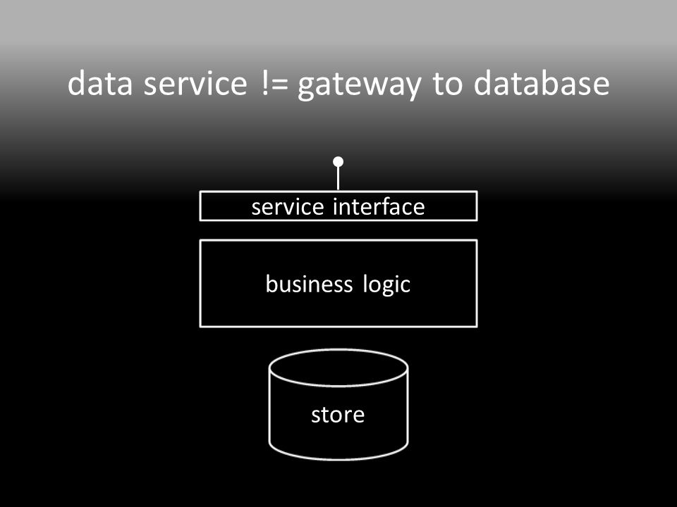 business logic store service interface