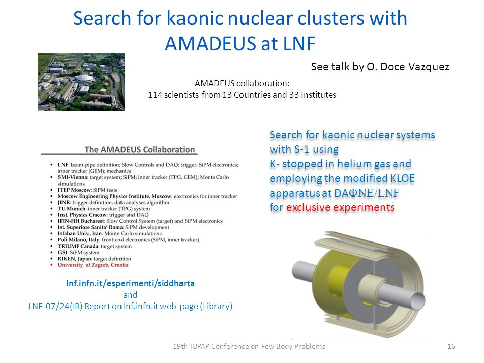 Search for kaonic nuclear clusters with AMADEUS at LNF 19th IUPAP Conference on Few Body Problems AMADEUS collaboration: 114 scientists from 13 Countr
