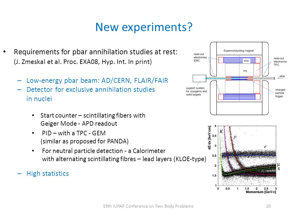 New experiments? Requirements for pbar annihilation studies at rest: (J. Zmeskal et al. Proc. EXA08, Hyp. Int. In print) – Low-energy pbar beam: AD/CE