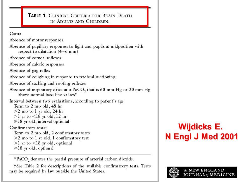 Wijdicks E. N Engl J Med 2001 N Engl J Med 2001 17