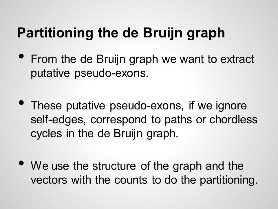 Partitioning the de Bruijn graph From the de Bruijn graph we want to extract putative pseudo-exons. These putative pseudo-exons, if we ignore self-edg