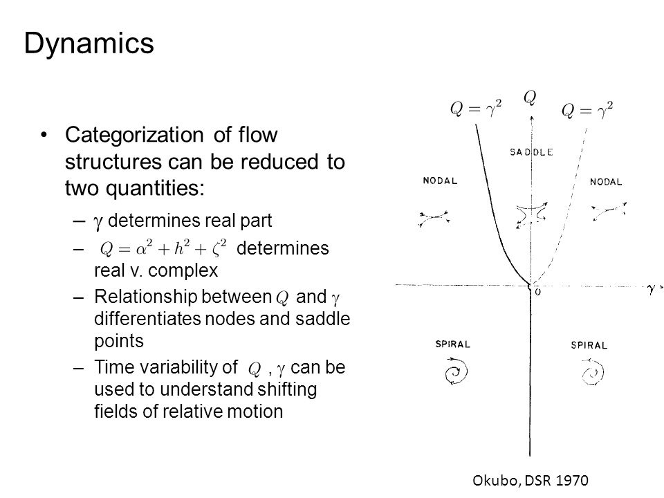 Dynamics  Okubo, DSR 1970 Categorization of flow structures can be reduced to two quantities: –  determines real part – determines real v.