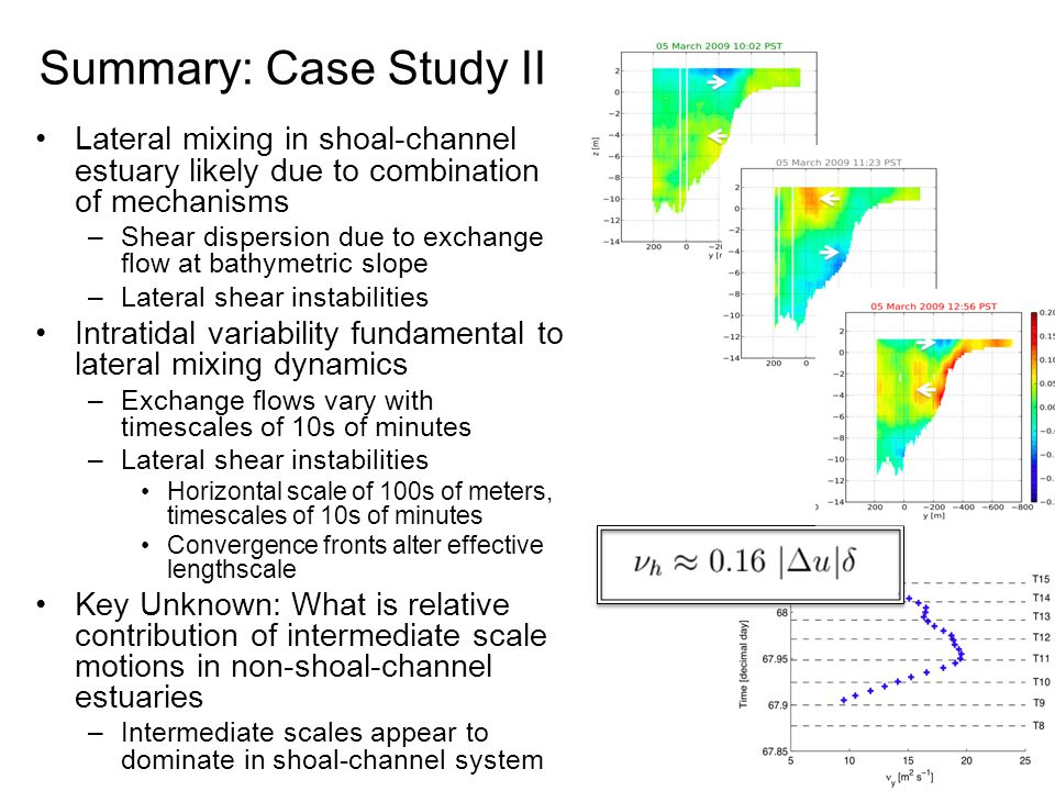 Summary: Case Study II Lateral mixing in shoal-channel estuary likely due to combination of mechanisms –Shear dispersion due to exchange flow at bathymetric slope –Lateral shear instabilities Intratidal variability fundamental to lateral mixing dynamics –Exchange flows vary with timescales of 10s of minutes –Lateral shear instabilities Horizontal scale of 100s of meters, timescales of 10s of minutes Convergence fronts alter effective lengthscale Key Unknown: What is relative contribution of intermediate scale motions in non-shoal-channel estuaries –Intermediate scales appear to dominate in shoal-channel system