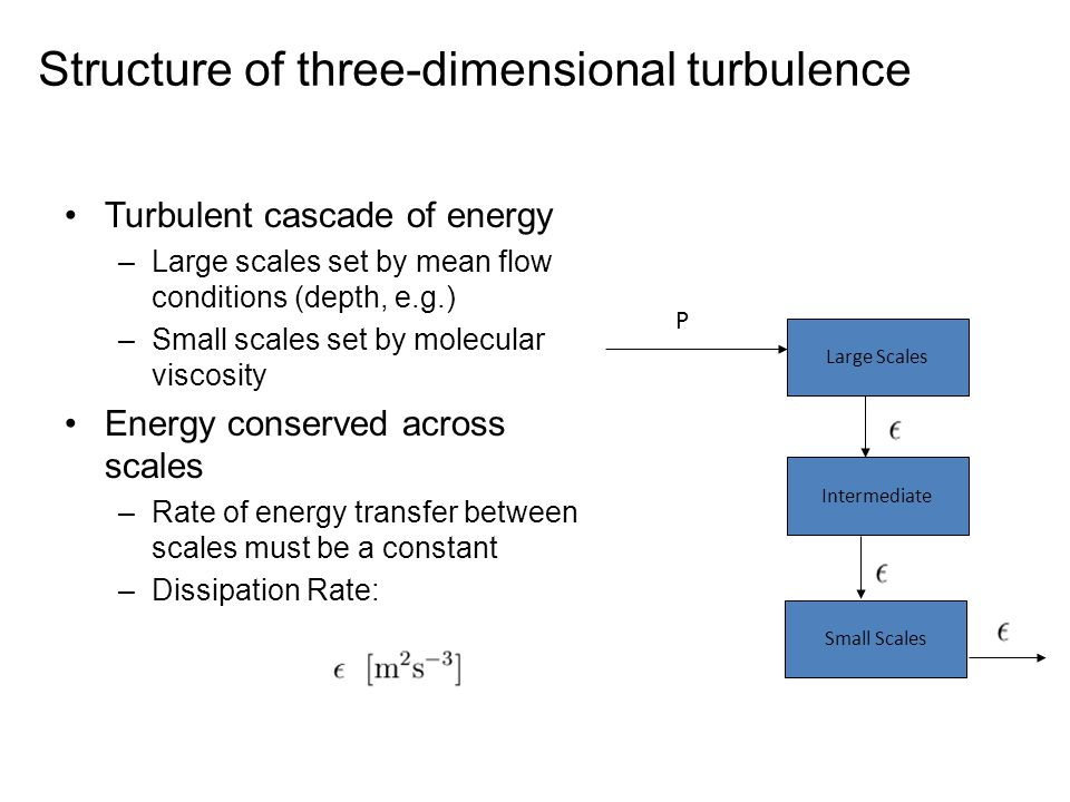 Structure of three-dimensional turbulence Turbulent cascade of energy –Large scales set by mean flow conditions (depth, e.g.) –Small scales set by molecular viscosity Energy conserved across scales –Rate of energy transfer between scales must be a constant –Dissipation Rate: Large Scales Intermediate Small Scales P