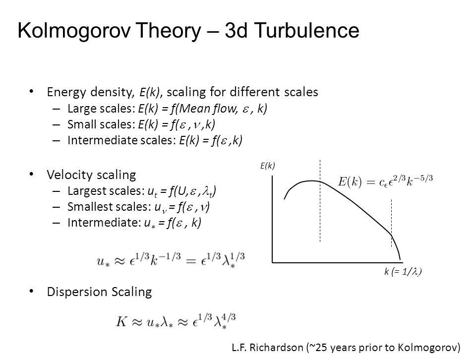 Kolmogorov Theory – 3d Turbulence Energy density, E(k), scaling for different scales – Large scales: E(k) = f(Mean flow, , k) – Small scales: E(k) = f( , ,k) – Intermediate scales: E(k) = f( ,k) Velocity scaling – Largest scales: u t = f(U, , t ) – Smallest scales: u = f( , ) – Intermediate: u * = f( , k) Dispersion Scaling k (= 1/  E(k) L.F.