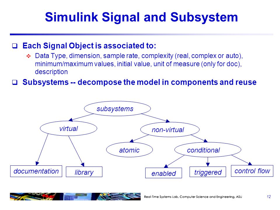 Simulink Signal and Subsystem  Each Signal Object is associated to:  Data Type, dimension, sample rate, complexity (real, complex or auto), minimum/maximum values, initial value, unit of measure (only for doc), description  Subsystems -- decompose the model in components and reuse 12 subsystems virtual atomicconditional non-virtual documentation library enabled triggered control flow