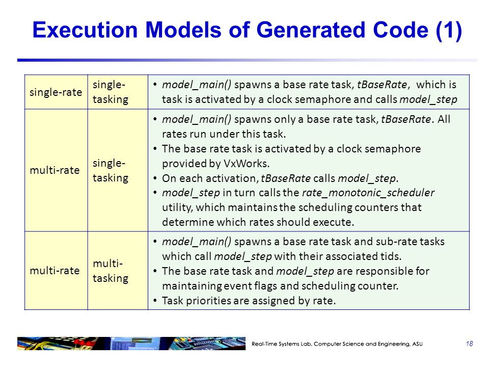 Execution Models of Generated Code (1) 18 single-rate single- tasking model_main() spawns a base rate task, tBaseRate, which is task is activated by a