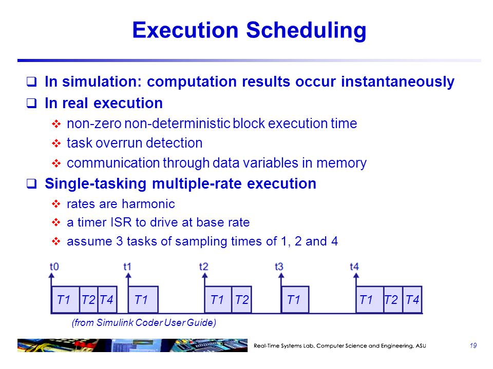 Execution Scheduling  In simulation: computation results occur instantaneously  In real execution  non-zero non-deterministic block execution time