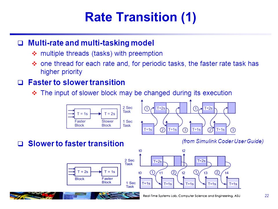  Multi-rate and multi-tasking model  multiple threads (tasks) with preemption  one thread for each rate and, for periodic tasks, the faster rate task has higher priority  Faster to slower transition  The input of slower block may be changed during its execution  Slower to faster transition Rate Transition (1) 22 (from Simulink Coder User Guide)