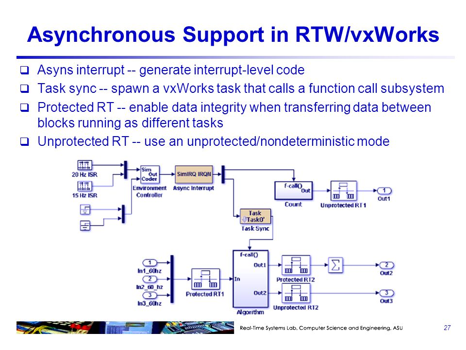 Asynchronous Support in RTW/vxWorks  Asyns interrupt -- generate interrupt-level code  Task sync -- spawn a vxWorks task that calls a function call subsystem  Protected RT -- enable data integrity when transferring data between blocks running as different tasks  Unprotected RT -- use an unprotected/nondeterministic mode 27