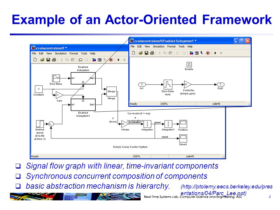 Example of an Actor-Oriented Framework q Signal flow graph with linear, time-invariant components q Synchronous concurrent composition of components q basic abstraction mechanism is hierarchy.