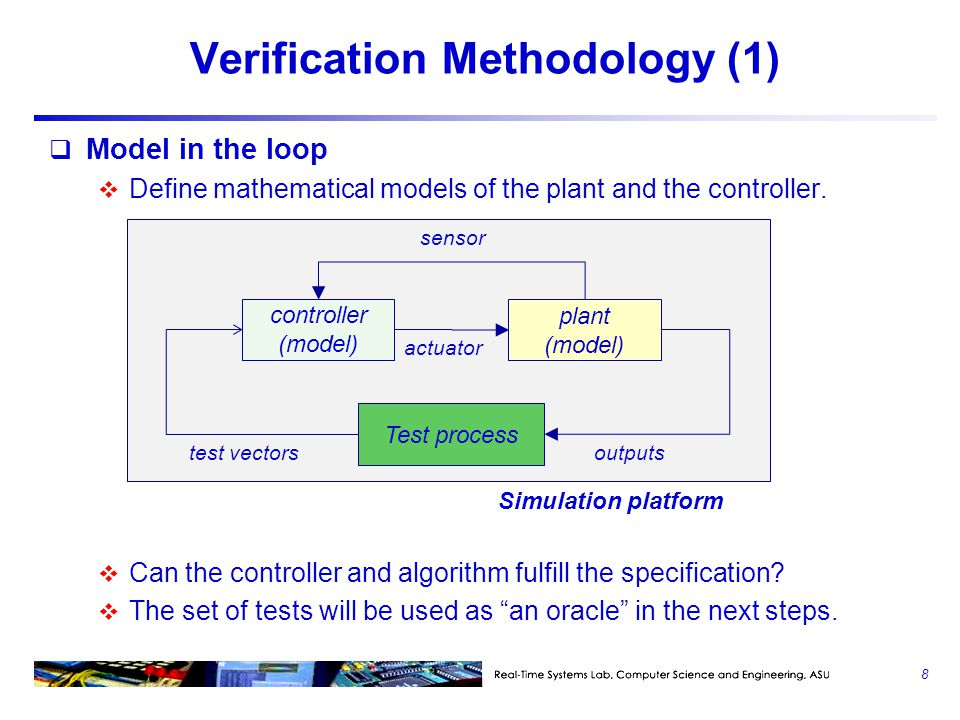  Software (code) in the loop  Hardware in the loop  Processor in the loop Verification Methodology (2) 9 controller (software) plant (model) Test process Simulation platform processor (software) plant (model) Test process Simulation platform