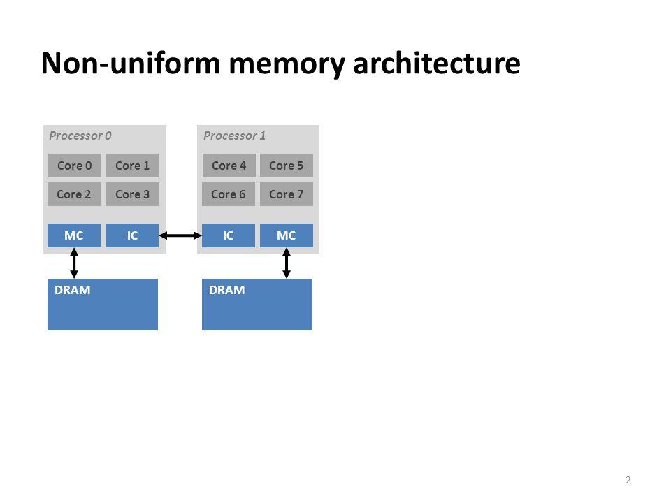 Non-uniform memory architecture 2 Processor 1 Core 4Core 5 Core 6Core 7 IC MC DRAM Processor 0 Core 0Core 1 Core 2Core 3 MC IC DRAM