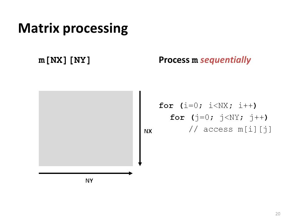 Matrix processing Process m sequentially m[NX][NY] 20 NX NY for (i=0; i<NX; i++) for (j=0; j<NY; j++) // access m[i][j]