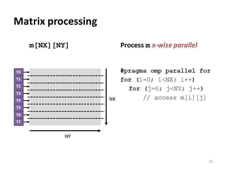 for (i=0; i<NX; i++) for (j=0; j<NY; j++) // access m[i][j] #pragma omp parallel for for (i=0; i<NX; i++) for (j=0; j<NY; j++) // access m[i][j] Matrix processing Process m x-wise parallel 21 NX NY T0 T1 T2 T3 T4 T5 T6 T7 m[NX][NY]