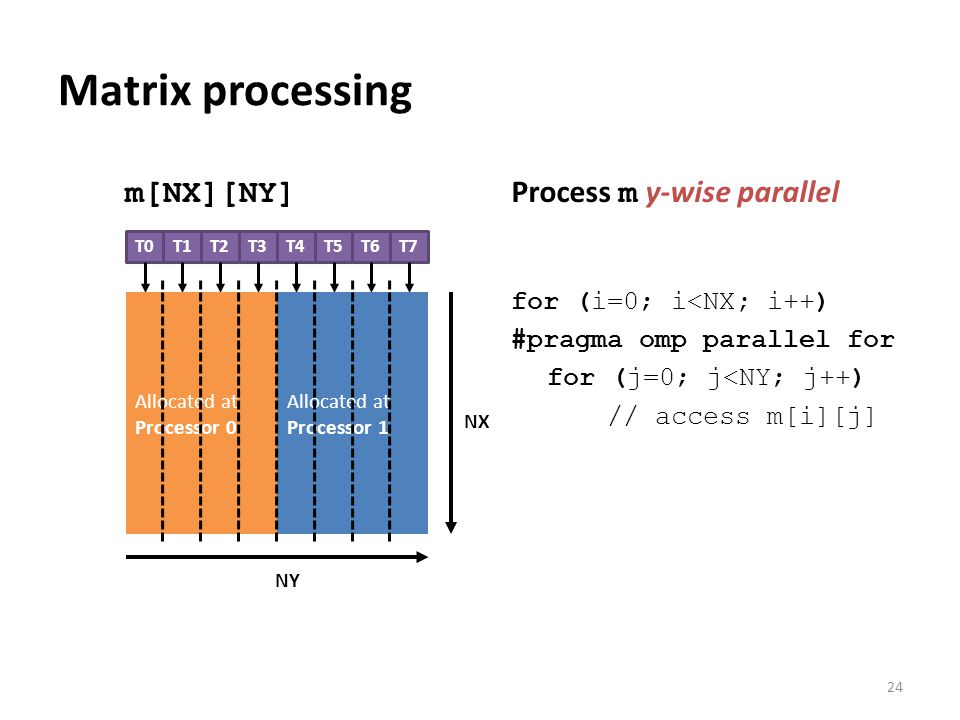 #pragma omp parallel for for (i=0; i<NX; i++) for (j=0; j<NY; j++) // access m[i][j] Process m x-wise parallel for (i=0; i<NX; i++) #pragma omp parall