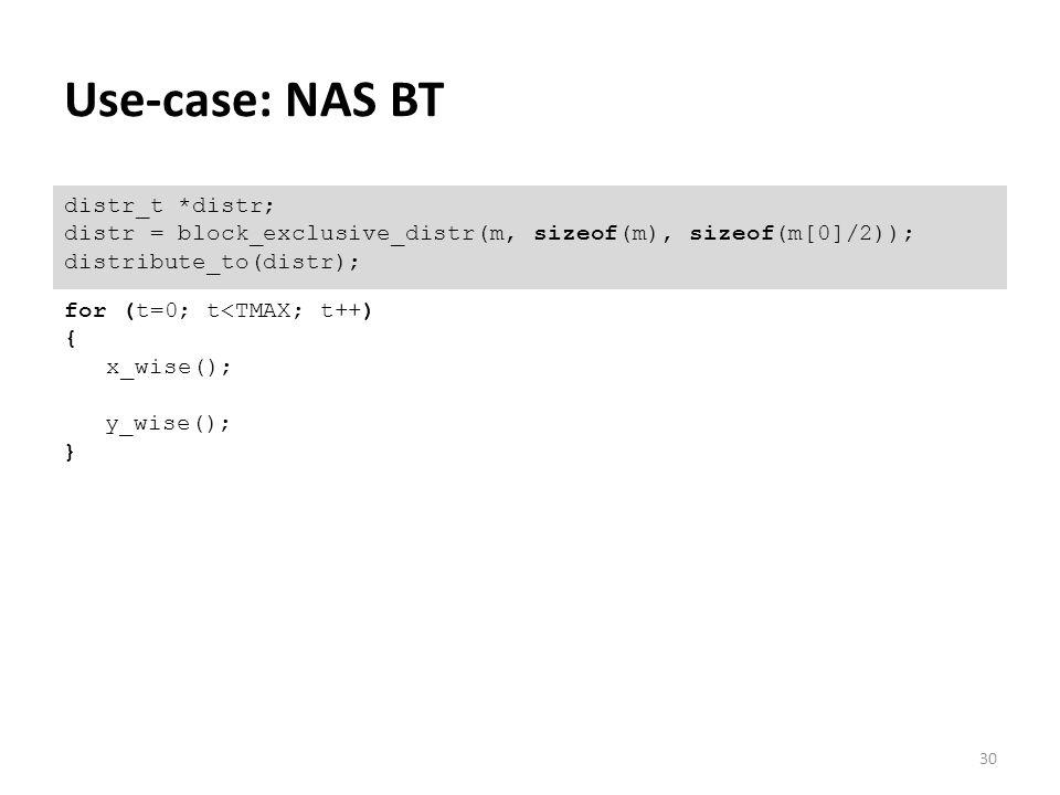 distr_t *distr; distr = block_exclusive_distr(m, sizeof(m), sizeof(m[0]/2)); distribute_to(distr); Use-case: NAS BT for (t=0; t<TMAX; t++) { x_wise(); 30 y_wise(); }