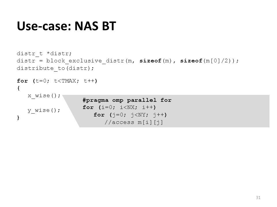 Use-case: NAS BT 31 distr_t *distr; distr = block_exclusive_distr(m, sizeof(m), sizeof(m[0]/2)); distribute_to(distr); #pragma omp parallel for for (i=0; i<NX; i++) for (j=0; j<NY; j++) //access m[i][j] for (t=0; t<TMAX; t++) { x_wise(); y_wise(); }