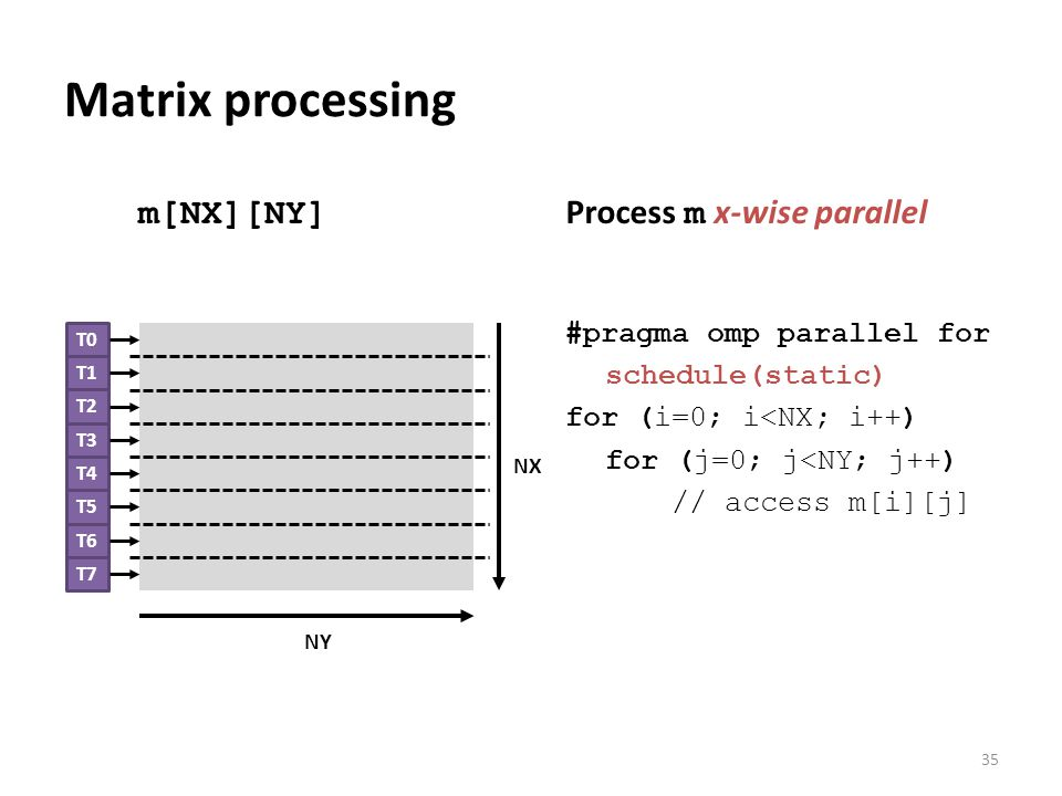 for (i=0; i<NX; i++) for (j=0; j<NY; j++) // access m[i][j] #pragma omp parallel for schedule(static) for (i=0; i<NX; i++) for (j=0; j<NY; j++) // acc
