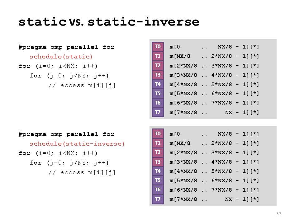 m[0..NX/8 - 1][*] m[NX/8.. 2*NX/8 - 1][*] m[2*NX/8..