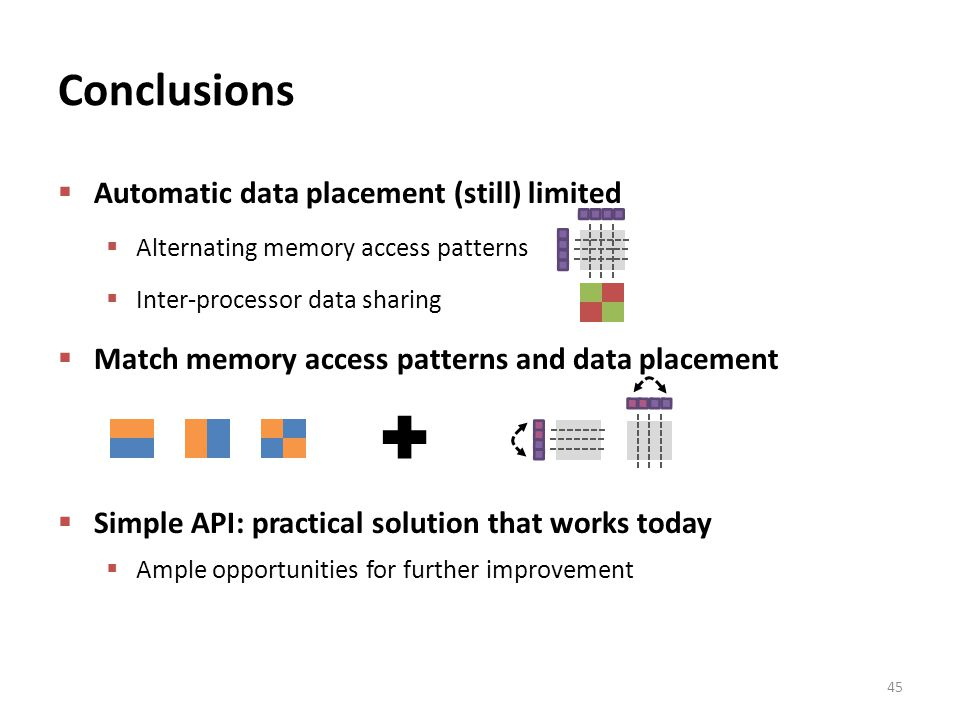 Conclusions  Automatic data placement (still) limited  Alternating memory access patterns  Inter-processor data sharing  Match memory access patterns and data placement  Simple API: practical solution that works today  Ample opportunities for further improvement 45