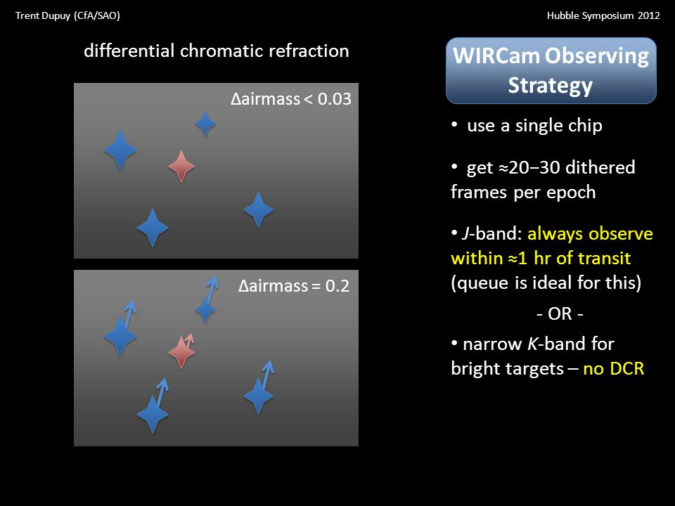 use a single chip get ≈20−30 dithered frames per epoch J-band: always observe within ≈1 hr of transit (queue is ideal for this) - OR - narrow K-band for bright targets – no DCR differential chromatic refraction Δairmass < 0.03 Δairmass = 0.2 Hubble Symposium 2012Trent Dupuy (CfA/SAO) WIRCam Observing Strategy