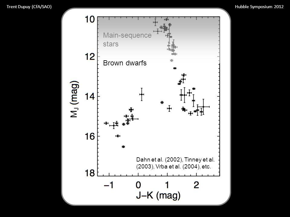 Dahn et al. (2002), Tinney et al. (2003), Vrba et al. (2004), etc. Main-sequence stars Brown dwarfs Hubble Symposium 2012Trent Dupuy (CfA/SAO) MJMJ
