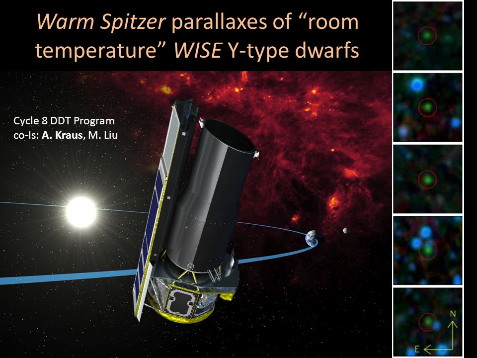 Warm Spitzer parallaxes of room temperature WISE Y-type dwarfs Cycle 8 DDT Program co-Is: A.