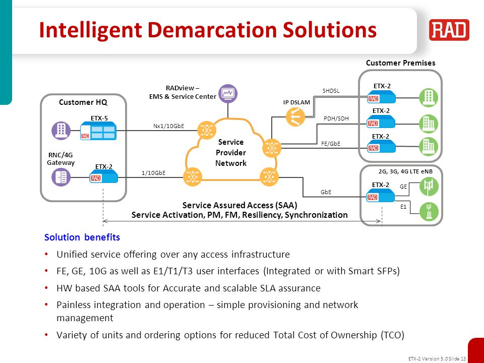 ETX-2 Version 5.0 Slide 14 Access and Aggregation Network IP/MPLS 10 GbE 1 GbE 10 GbE 1 GbE ETX-2 Solution benefits Flexible topologies with Hub & Spoke and G.8032 Rings Protected interconnections with Link Aggregating (LAG) and Dual Homing HW based fault management for fast protection Advanced Traffic Management (TM) for SLA enforcement Scales up with ETX-5 for higher capacities and TDM aggregation One stop shop for reliable End to End solution 1 GbE 10 GbE 1 GbE ETX-2 G.8032 10GE ETX-2 ETX-5 PE LAG Dual Homing 10 GbE PE
