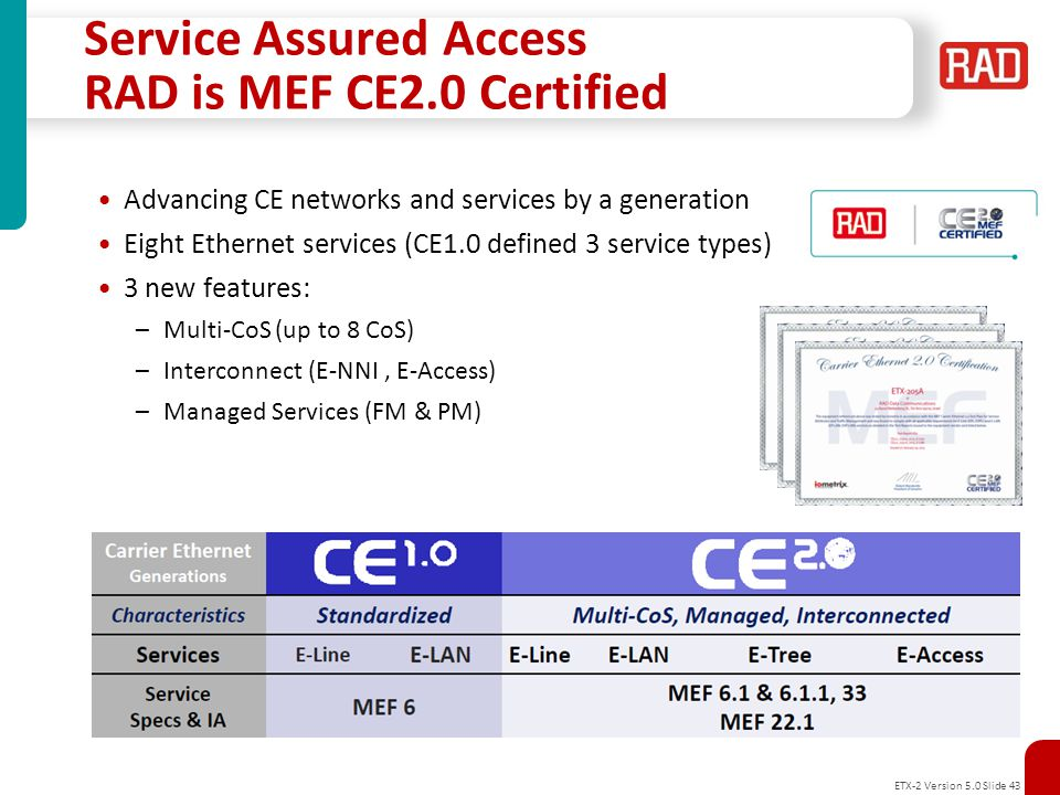 ETX-2 Version 5.0 Slide 44 MEF CE 2.0 Highlights CE 2.0 Multi-CoS – Multiple Classes-of-Service –Leverages TM tools for better QoS and Network Performance –Benefit: Efficient BW utilization avoids infrastructure over-build –Benefit: improve QoE by setting CBS per CoS (e.g.