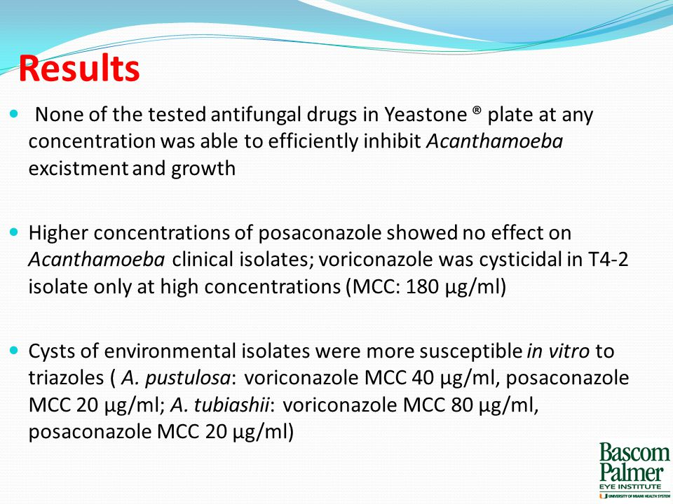 Results None of the tested antifungal drugs in Yeastone ® plate at any concentration was able to efficiently inhibit Acanthamoeba excistment and growth Higher concentrations of posaconazole showed no effect on Acanthamoeba clinical isolates; voriconazole was cysticidal in T4-2 isolate only at high concentrations (MCC: 180 µg/ml) Cysts of environmental isolates were more susceptible in vitro to triazoles ( A.