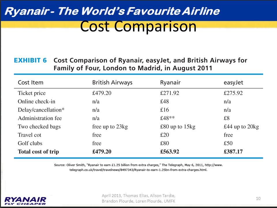 Cost Comparison April 2013, Thomas Elias, Alison Tardie, Brandon Plourde, Loren Plourde, UMFK 10