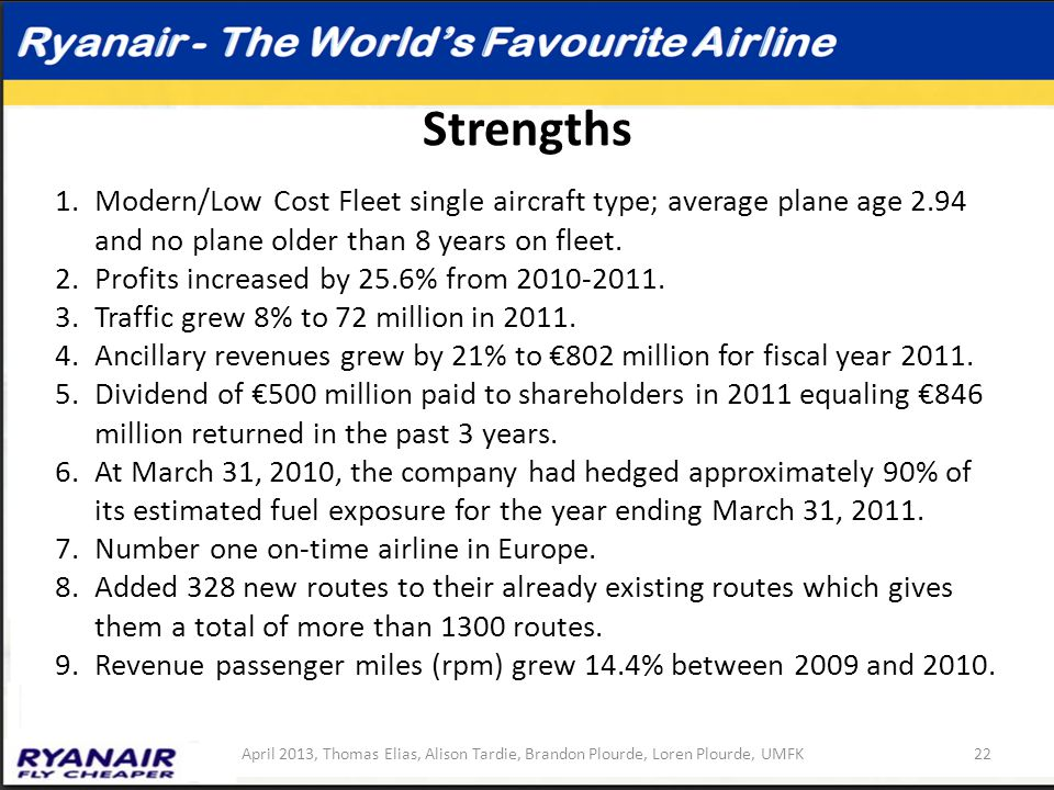 Strengths 1.Modern/Low Cost Fleet single aircraft type; average plane age 2.94 and no plane older than 8 years on fleet. 2.Profits increased by 25.6%