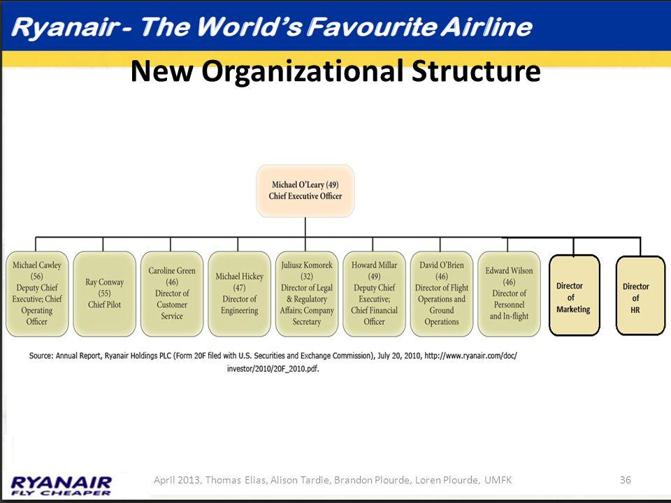 New Organizational Structure 36April 2013, Thomas Elias, Alison Tardie, Brandon Plourde, Loren Plourde, UMFK