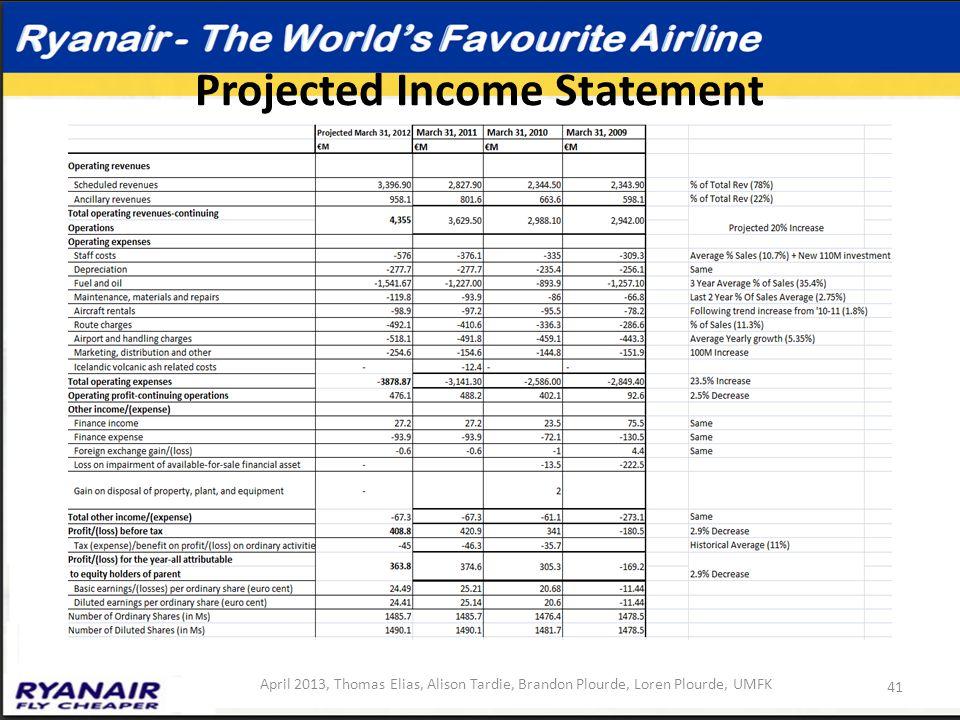Projected Income Statement April 2013, Thomas Elias, Alison Tardie, Brandon Plourde, Loren Plourde, UMFK 41